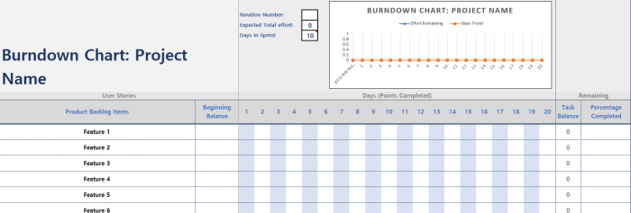 burndown chart excel template agile mercurial. Black Bedroom Furniture Sets. Home Design Ideas