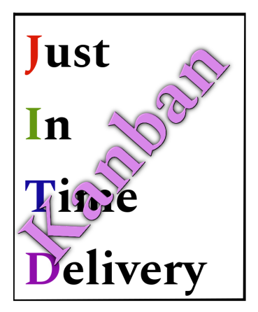 Agile Kanban: Just in Time Delivery