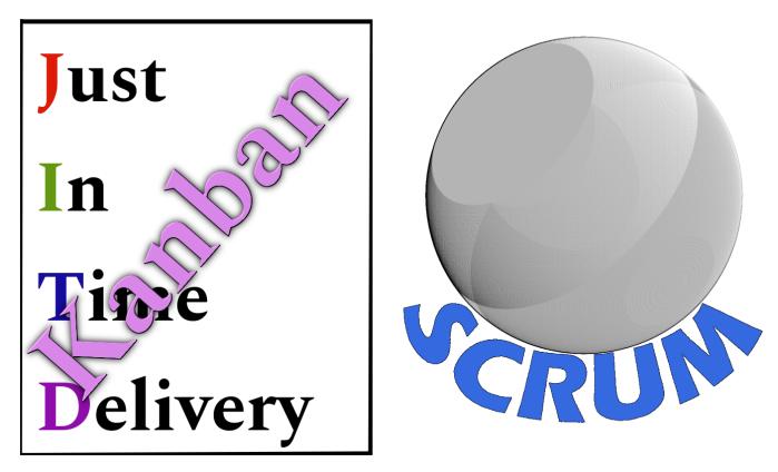 Scrum and Kanban Comparison
