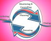 5 Project Management Process Groups
