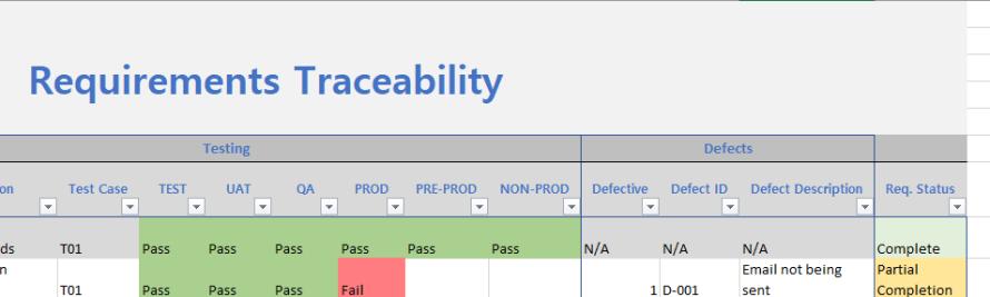 Requirements Traceability Matrix