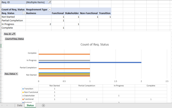 Graphing Requirements Traceability Matrix