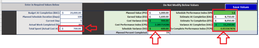 Single EVM Values